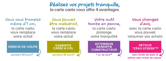garanties carte casto